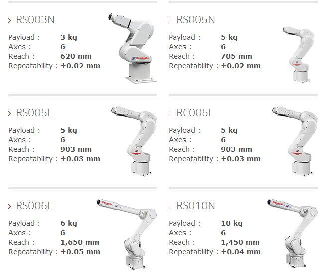 Kawasaki R Series_Wuhan Boaosi Precision Automation Co , Ltd